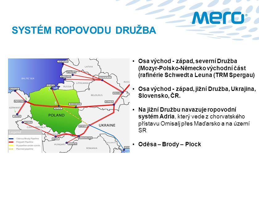 SYSTÉM ROPOVODU DRUŽBA Osa východ - západ, severní Družba (Mozyr-Polsko-Německo východní část (rafinérie Schwedt a Leuna (TRM Spergau) Osa východ - zá