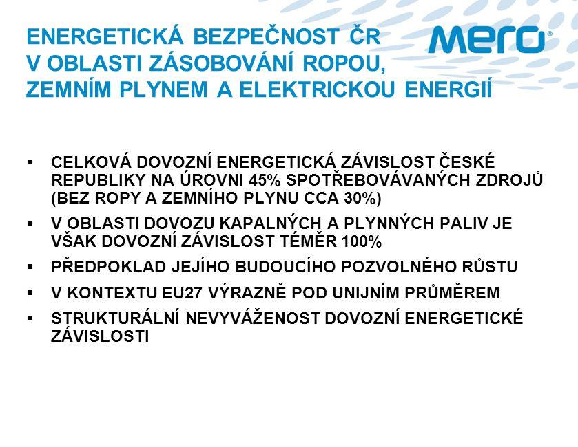 ENERGETICKÁ BEZPEČNOST ČR V OBLASTI ZÁSOBOVÁNÍ ROPOU, ZEMNÍM PLYNEM A ELEKTRICKOU ENERGIÍ  CELKOVÁ DOVOZNÍ ENERGETICKÁ ZÁVISLOST ČESKÉ REPUBLIKY NA Ú