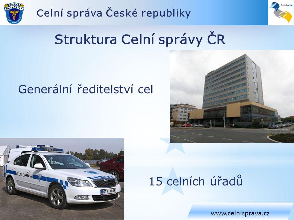 Celní správa České republiky www.celnisprava.cz Struktura Celní správy ČR Generální ředitelství cel 15 celních úřadů