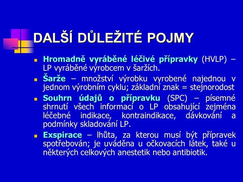 DALŠÍ DŮLEŽITÉ POJMY Hromadně vyráběné léčivé přípravky Hromadně vyráběné léčivé přípravky (HVLP) – LP vyráběné výrobcem v šaržích. Šarže Šarže – množ