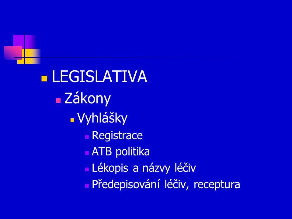 LEGISLATIVA Zákony Vyhlášky Registrace ATB politika Lékopis a názvy léčiv Předepisování léčiv, receptura