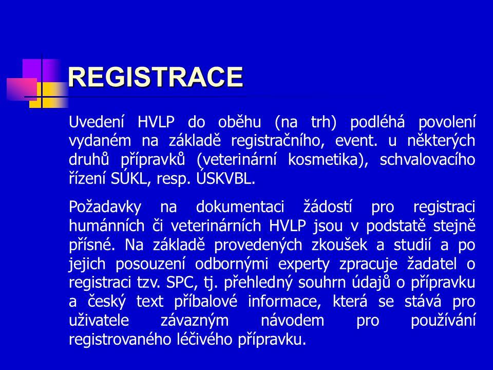 Uvedení HVLP do oběhu (na trh) podléhá povolení vydaném na základě registračního, event.