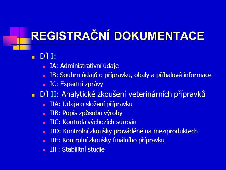 REGISTRAČNÍ DOKUMENTACE Díl I: IA: Administrativní údaje IB: Souhrn údajů o přípravku, obaly a příbalové informace IC: Expertní zprávy Díl II: Analytické zkoušení veterinárních přípravků IIA: Údaje o složení přípravku IIB: Popis způsobu výroby IIC: Kontrola výchozích surovin IID: Kontrolní zkoušky prováděné na meziproduktech IIE: Kontrolní zkoušky finálního přípravku IIF: Stabilitní studie