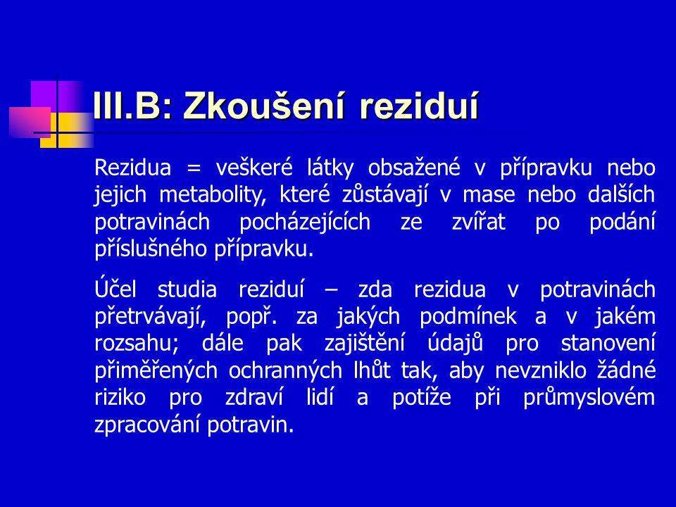 III.B: Zkoušení reziduí Rezidua = veškeré látky obsažené v přípravku nebo jejich metabolity, které zůstávají v mase nebo dalších potravinách pocházejících ze zvířat po podání příslušného přípravku.