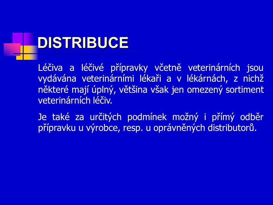 Léčiva a léčivé přípravky včetně veterinárních jsou vydávána veterinárními lékaři a v lékárnách, z nichž některé mají úplný, většina však jen omezený