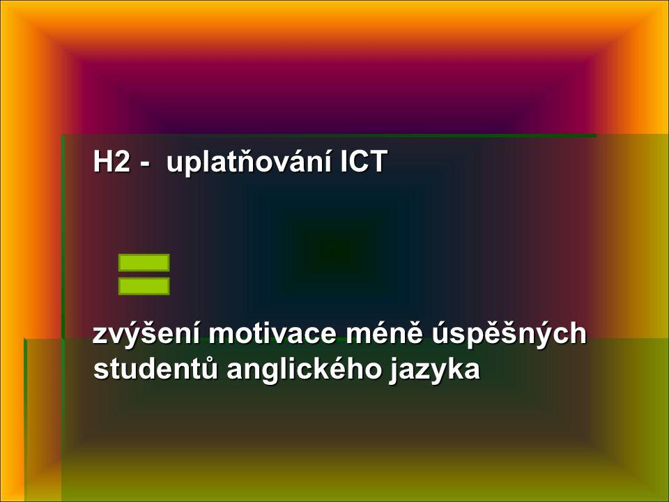 H2 - uplatňování ICT H2 - uplatňování ICT zvýšení motivace méně úspěšných studentů anglického jazyka zvýšení motivace méně úspěšných studentů anglického jazyka