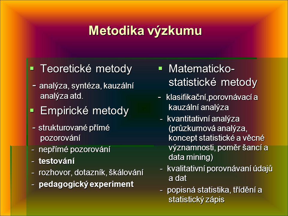 Metodika výzkumu Metodika výzkumu  Teoretické metody - analýza, syntéza, kauzální analýza atd.