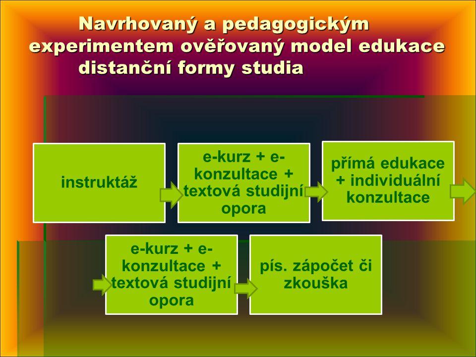 Navrhovaný a pedagogickým experimentem ověřovaný model edukace distanční formy studia Navrhovaný a pedagogickým experimentem ověřovaný model edukace distanční formy studia instruktáž e-kurz + e- konzultace + textová studijní opora přímá edukace + individuální konzultace e-kurz + e- konzultace + textová studijní opora pís.