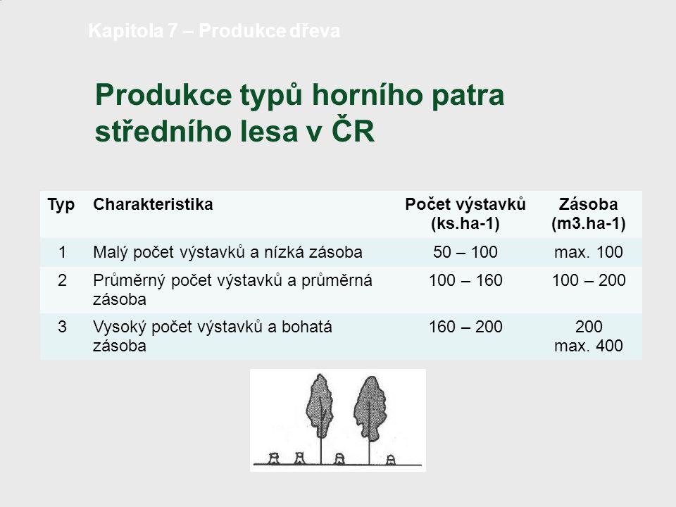 Produkce typů horního patra středního lesa v ČR TypCharakteristikaPočet výstavků (ks.ha-1) Zásoba (m3.ha-1) 1Malý počet výstavků a nízká zásoba50 – 10
