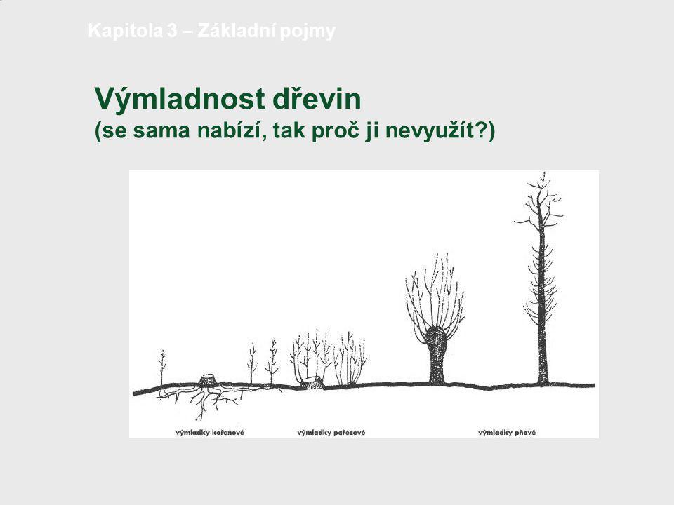 Výmladnost dřevin (se sama nabízí, tak proč ji nevyužít?) strana 5 /18 Kapitola 3 – Základní pojmy