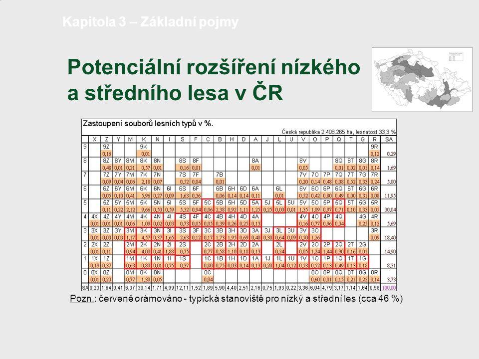 Potenciální rozšíření nízkého a středního lesa v ČR strana 7 /18 Pozn.: červeně orámováno - typická stanoviště pro nízký a střední les (cca 46 %) Kapi