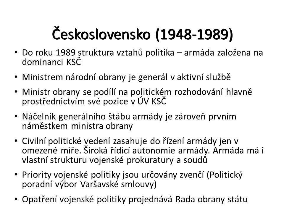 Československo (1948-1989) Do roku 1989 struktura vztahů politika – armáda založena na dominanci KSČ Ministrem národní obrany je generál v aktivní slu