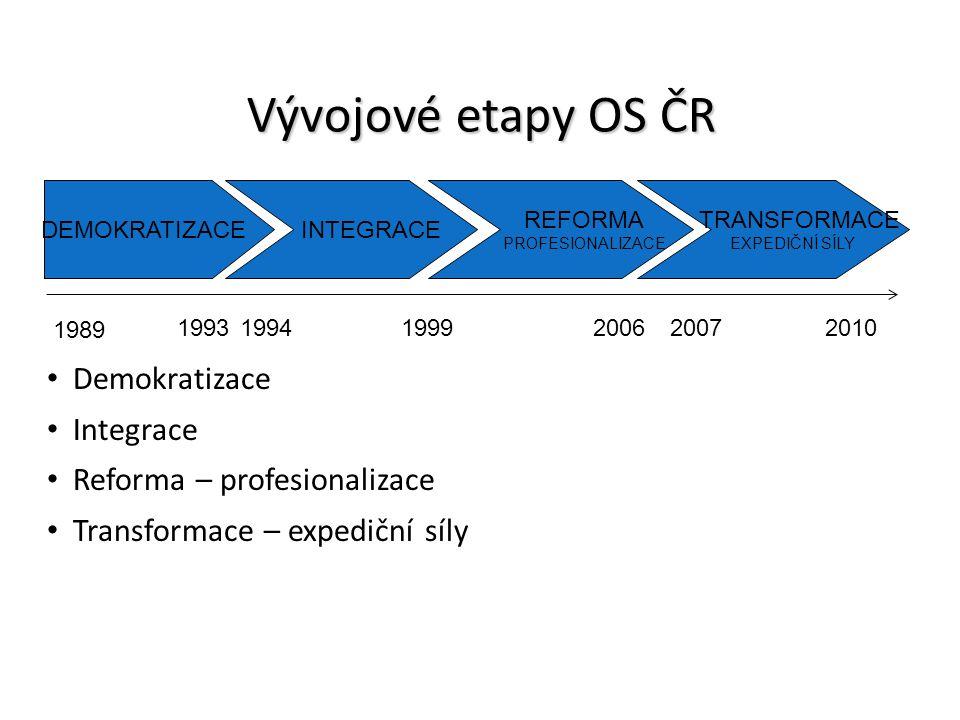 Vývojové etapy OS ČR Demokratizace Integrace Reforma – profesionalizace Transformace – expediční síly DEMOKRATIZACE INTEGRACE REFORMA PROFESIONALIZACE