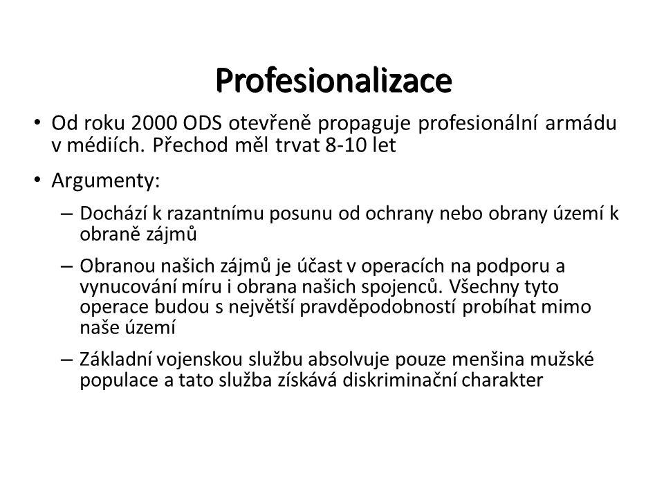Profesionalizace Od roku 2000 ODS otevřeně propaguje profesionální armádu v médiích. Přechod měl trvat 8-10 let Argumenty: – Dochází k razantnímu posu