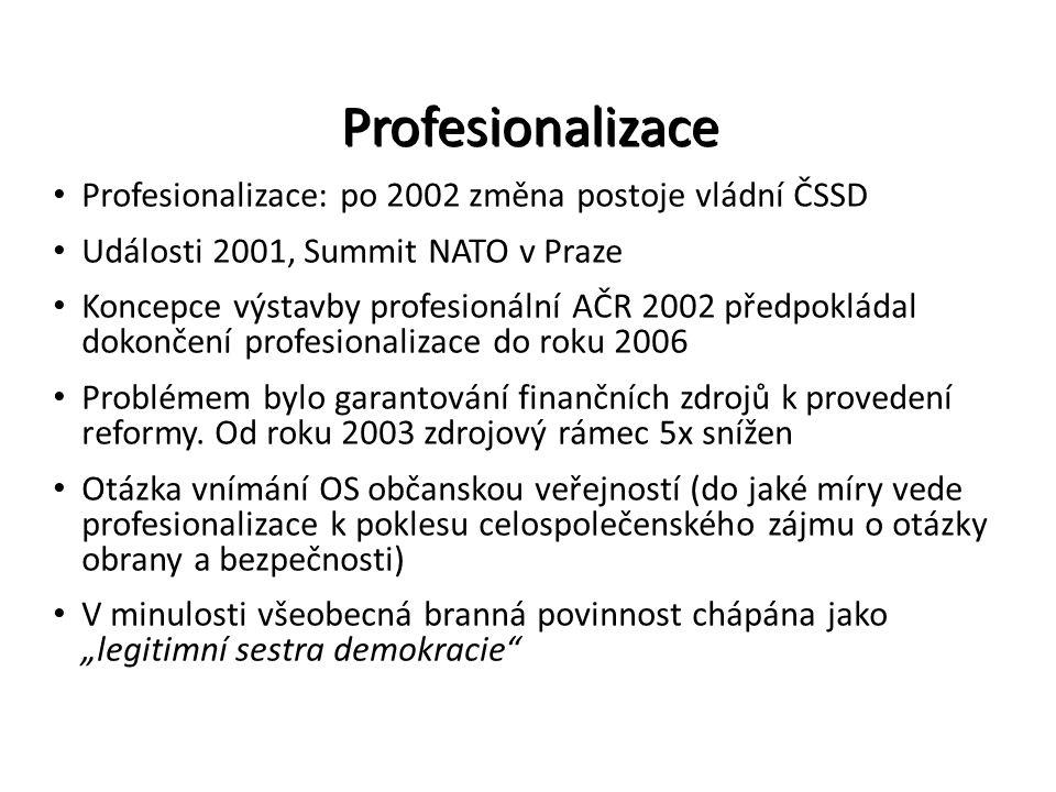 Profesionalizace Profesionalizace: po 2002 změna postoje vládní ČSSD Události 2001, Summit NATO v Praze Koncepce výstavby profesionální AČR 2002 předp