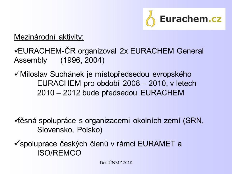 Mezinárodní aktivity: EURACHEM-ČR organizoval 2x EURACHEM General Assembly (1996, 2004) Miloslav Suchánek je místopředsedou evropského EURACHEM pro ob