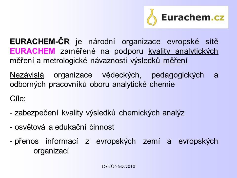 EURACHEM-ČR EURACHEM-ČR je národní organizace evropské sítě EURACHEM zaměřené na podporu kvality analytických měření a metrologické návaznosti výsledk