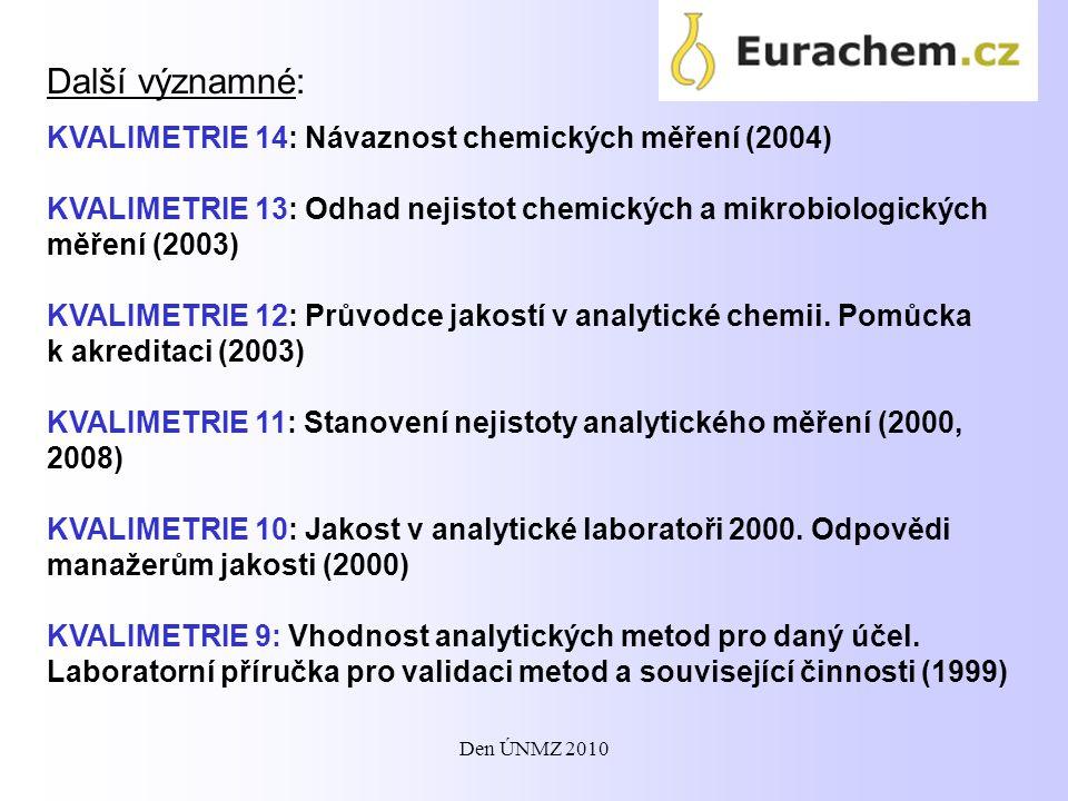 Další významné: KVALIMETRIE 14: Návaznost chemických měření (2004) KVALIMETRIE 13: Odhad nejistot chemických a mikrobiologických měření (2003) KVALIME