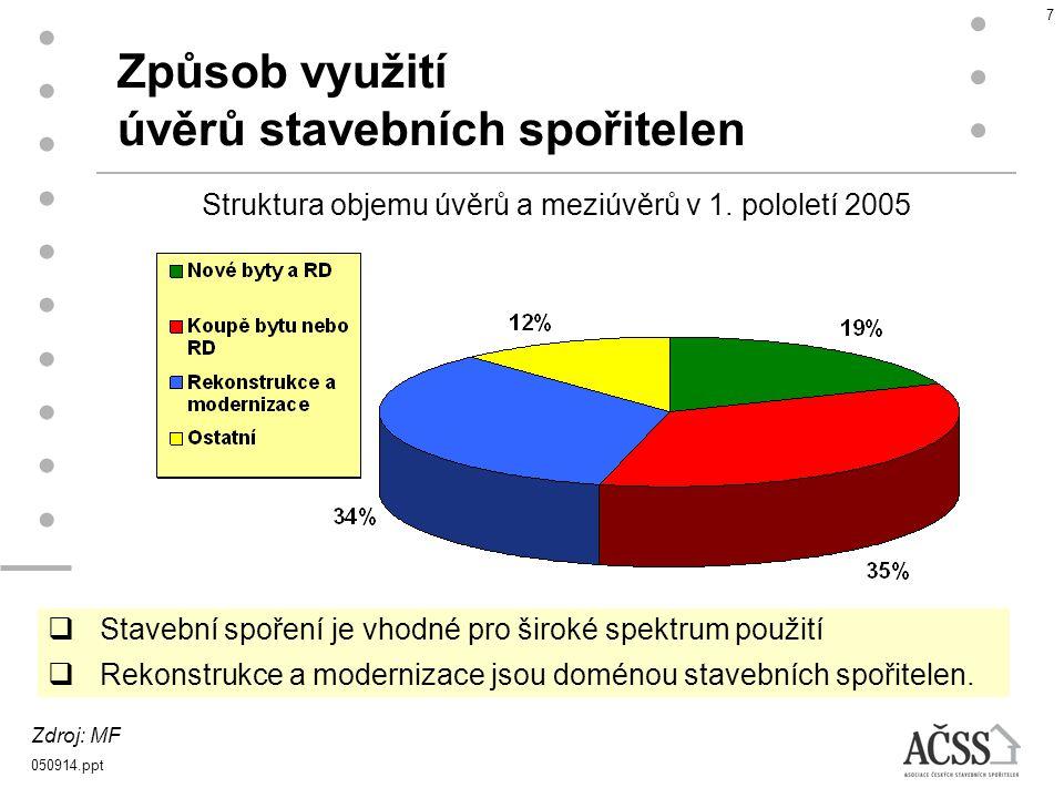 050914.ppt 8 Efektivita státní podpory  Záloha státní podpory je připsána na účty klientů, ale je jim vyplacena až po splnění podmínek v průběhu následujících let.
