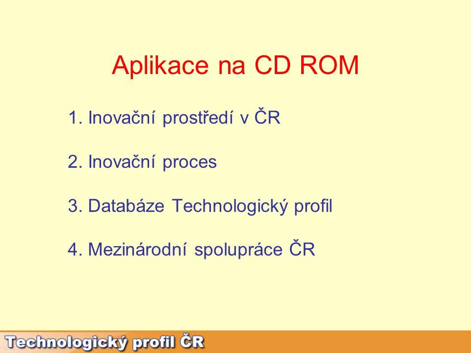 1. Inovační prostředí v ČR 2. Inovační proces 3.