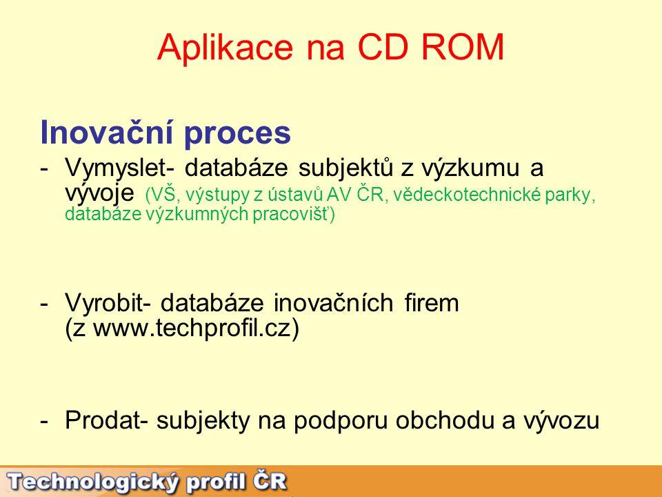 Aplikace na CD ROM Inovační proces -Vymyslet- databáze subjektů z výzkumu a vývoje (VŠ, výstupy z ústavů AV ČR, vědeckotechnické parky, databáze výzkumných pracovišť) -Vyrobit- databáze inovačních firem (z www.techprofil.cz) -Prodat- subjekty na podporu obchodu a vývozu