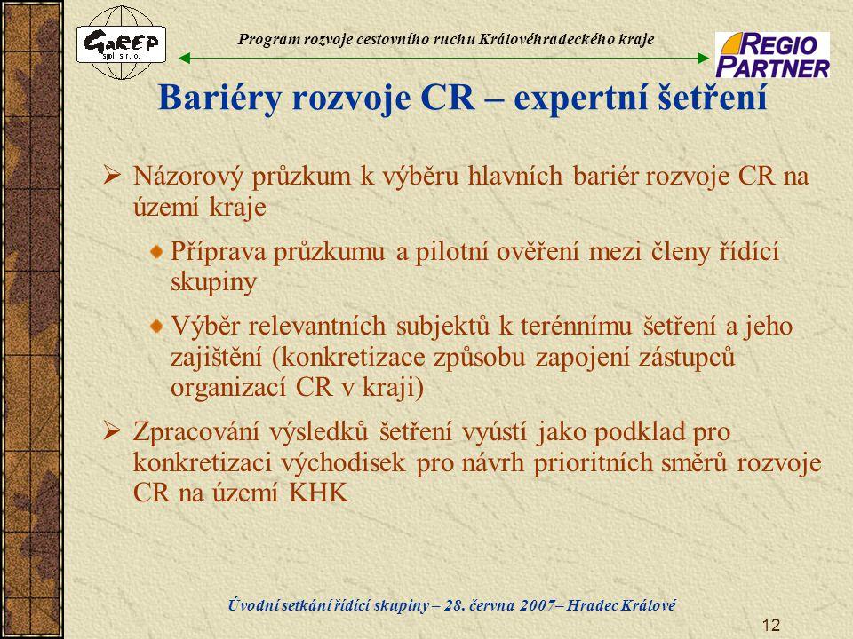 Program rozvoje cestovního ruchu Královéhradeckého kraje Úvodní setkání řídící skupiny – 28. června 2007– Hradec Králové 12 Bariéry rozvoje CR – exper