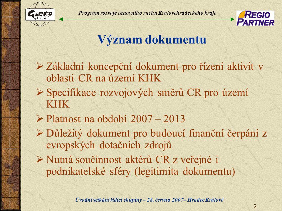 Program rozvoje cestovního ruchu Královéhradeckého kraje Úvodní setkání řídící skupiny – 28. června 2007– Hradec Králové 2 Význam dokumentu  Základní