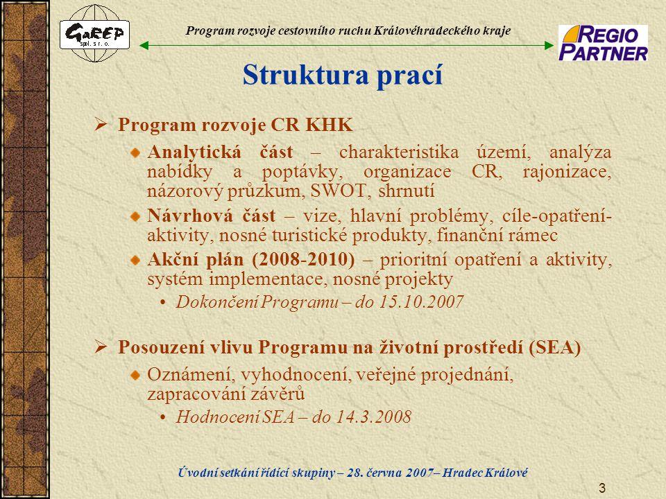 Program rozvoje cestovního ruchu Královéhradeckého kraje Úvodní setkání řídící skupiny – 28. června 2007– Hradec Králové 3 Struktura prací  Program r