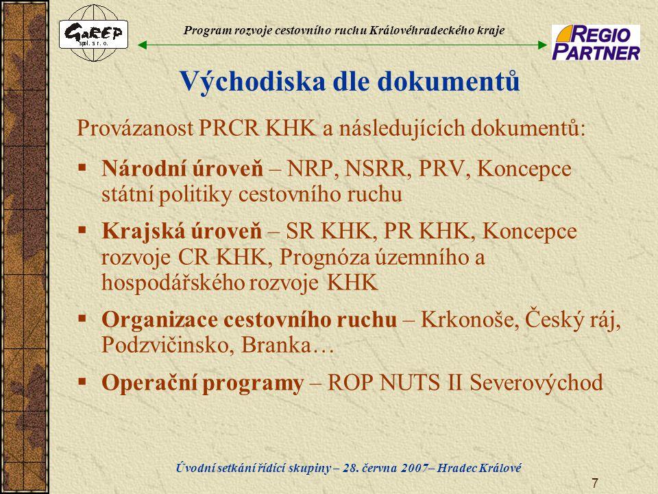 Program rozvoje cestovního ruchu Královéhradeckého kraje Úvodní setkání řídící skupiny – 28. června 2007– Hradec Králové 7 Východiska dle dokumentů Pr