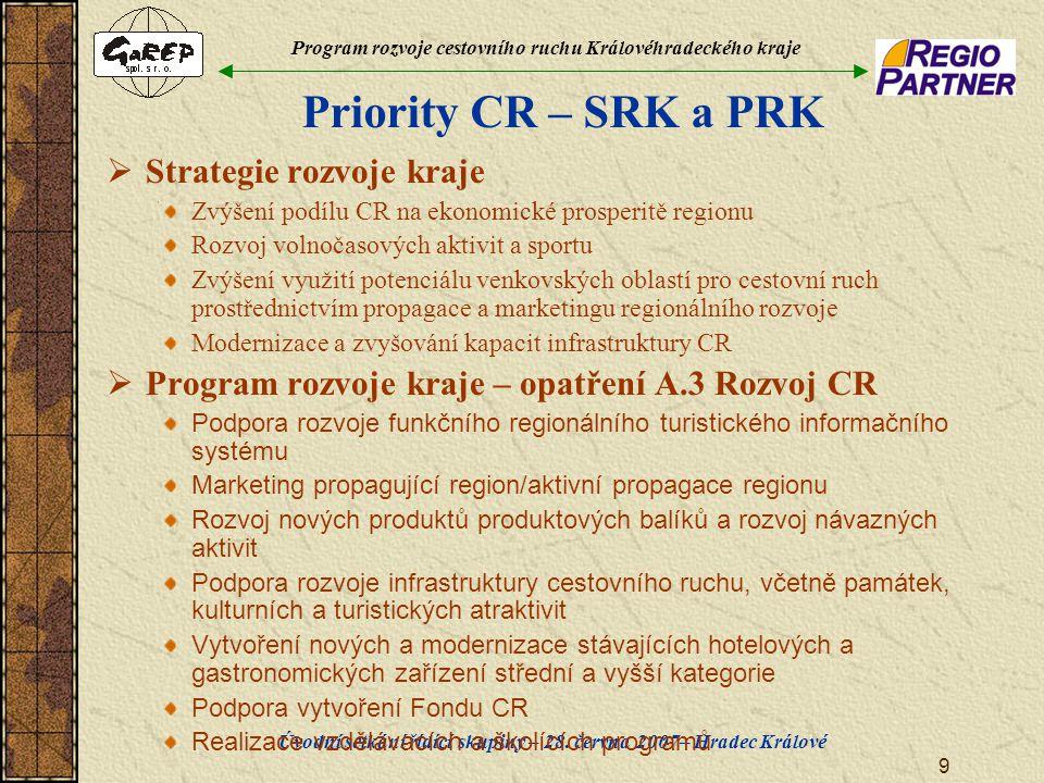 Program rozvoje cestovního ruchu Královéhradeckého kraje Úvodní setkání řídící skupiny – 28. června 2007– Hradec Králové 9 Priority CR – SRK a PRK  S