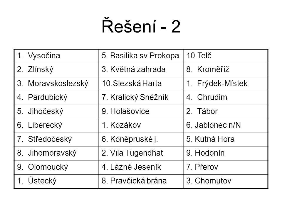 Řešení - 2 1.Vysočina5. Basilika sv.Prokopa10.Telč 2.