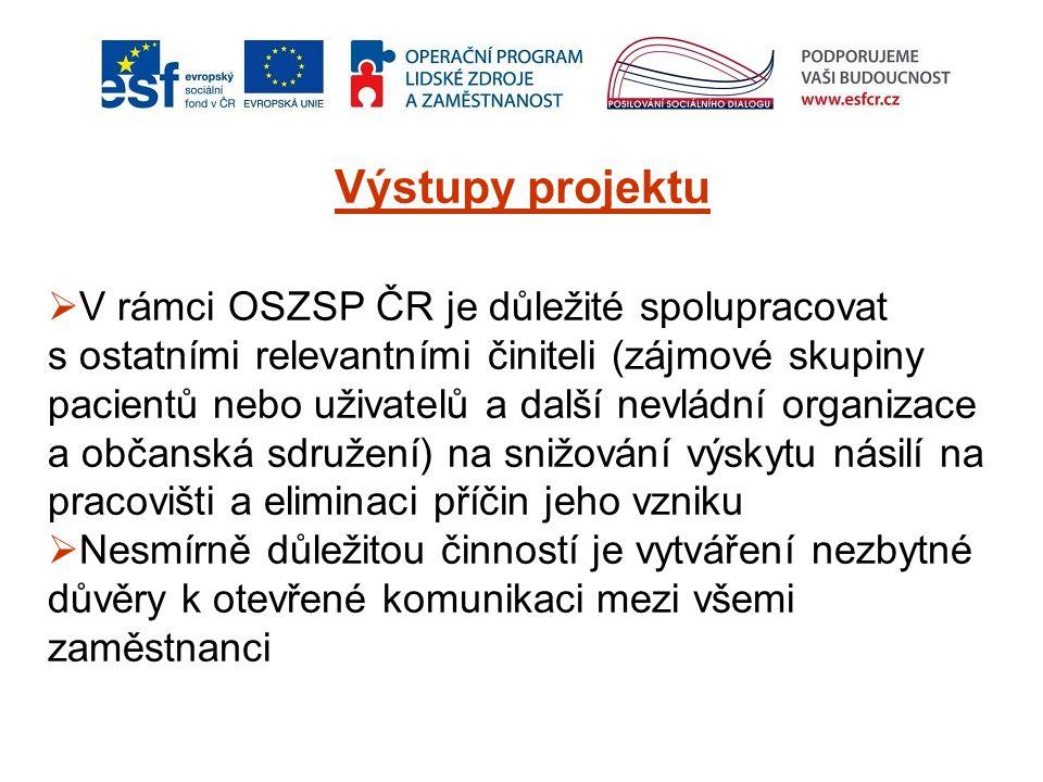 Výstupy projektu  V rámci OSZSP ČR je důležité spolupracovat s ostatními relevantními činiteli (zájmové skupiny pacientů nebo uživatelů a další nevlá