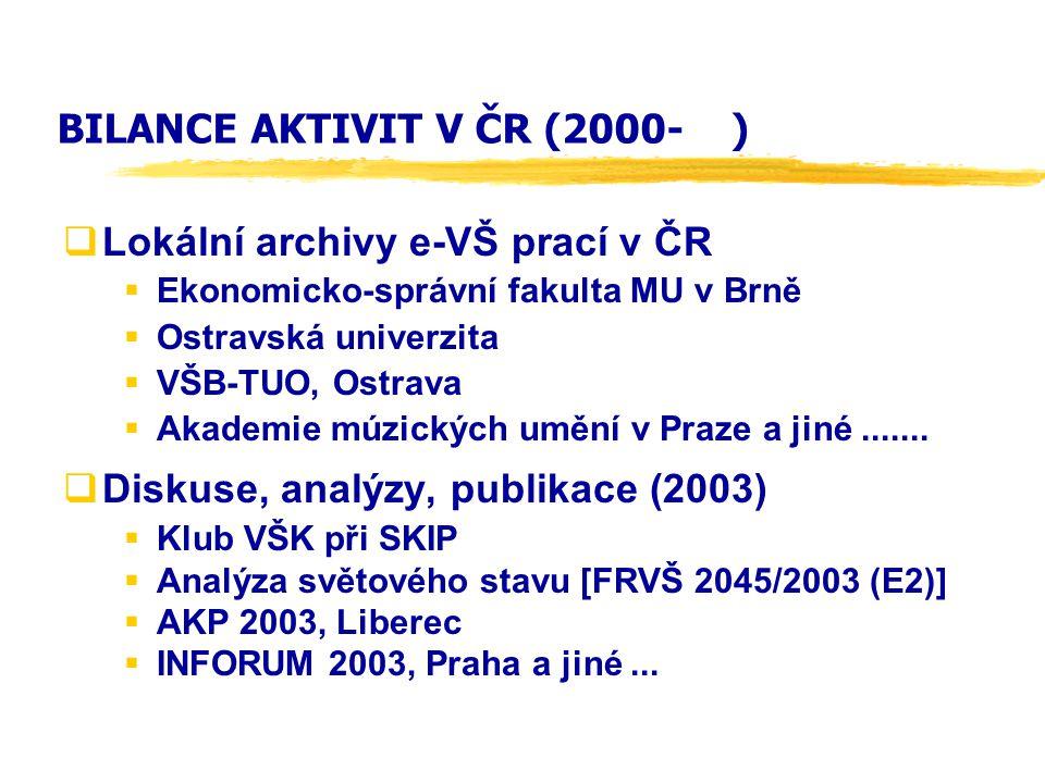 BILANCE AKTIVIT V ČR (2000- )  Lokální archivy e-VŠ prací v ČR  Ekonomicko-správní fakulta MU v Brně  Ostravská univerzita  VŠB-TUO, Ostrava  Aka