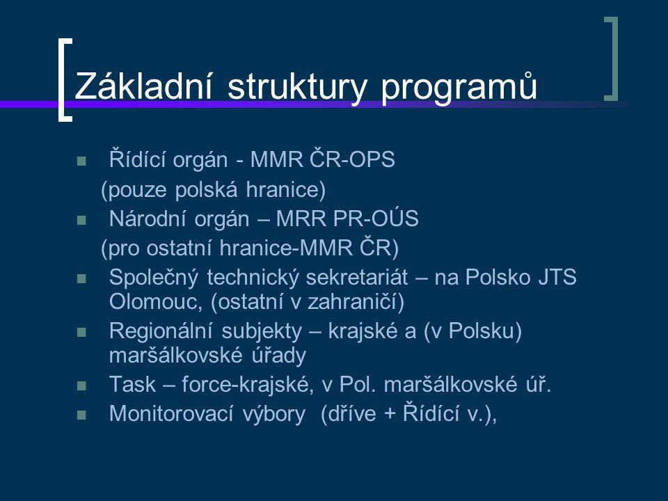 Základní struktury programů Řídící orgán - MMR ČR-OPS (pouze polská hranice) Národní orgán – MRR PR-OÚS (pro ostatní hranice-MMR ČR) Společný technick