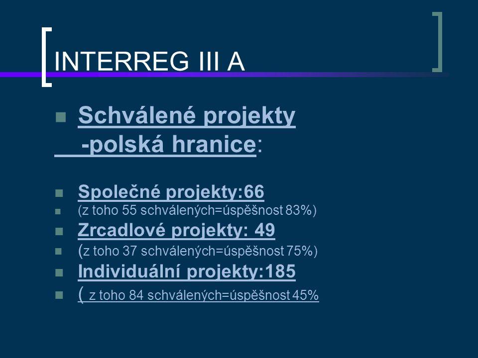 OPPS Svobodný stát Bavorsko - ČR Program zahájen – 24.1.