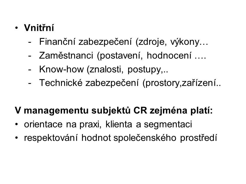 Vnitřní - Finanční zabezpečení (zdroje, výkony… - Zaměstnanci (postavení, hodnocení …. - Know-how (znalosti, postupy,.. - Technické zabezpečení (prost