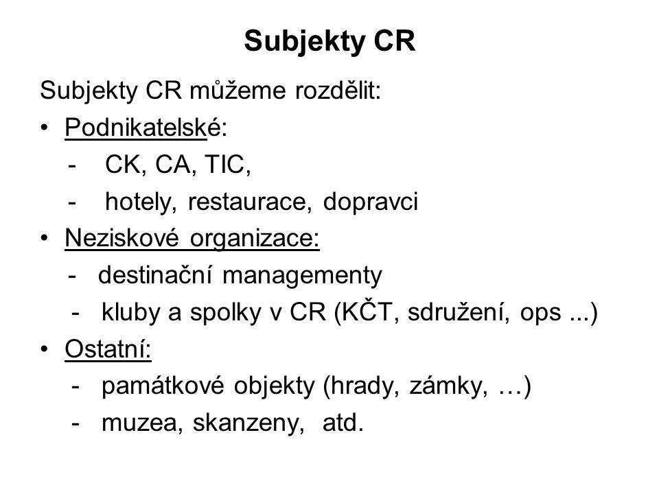 Subjekty CR Subjekty CR můžeme rozdělit: Podnikatelské: - CK, CA, TIC, - hotely, restaurace, dopravci Neziskové organizace: - destinační managementy -
