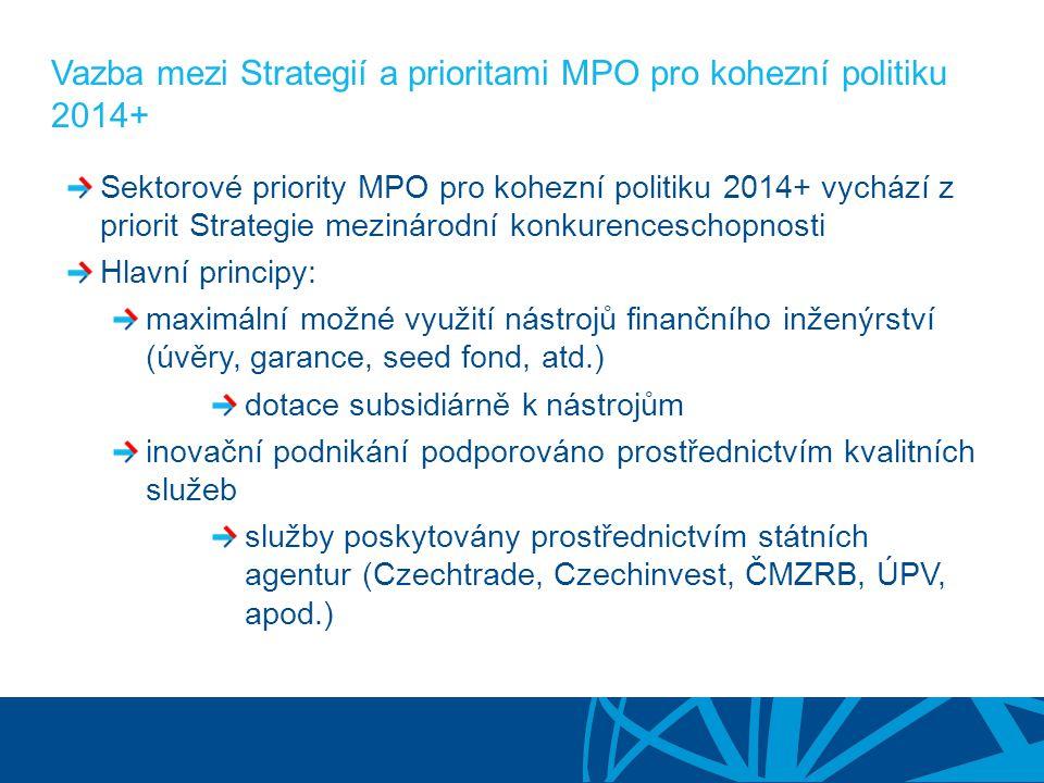 Vazba mezi Strategií a prioritami MPO pro kohezní politiku 2014+ Sektorové priority MPO pro kohezní politiku 2014+ vychází z priorit Strategie mezinárodní konkurenceschopnosti Hlavní principy: maximální možné využití nástrojů finančního inženýrství (úvěry, garance, seed fond, atd.) dotace subsidiárně k nástrojům inovační podnikání podporováno prostřednictvím kvalitních služeb služby poskytovány prostřednictvím státních agentur (Czechtrade, Czechinvest, ČMZRB, ÚPV, apod.)