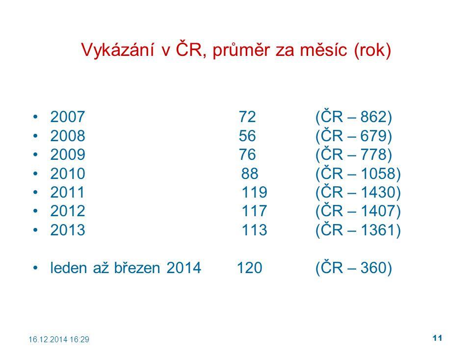 11 16.12.2014 16:30 Vykázání v ČR, průměr za měsíc (rok) 2007 72 (ČR – 862) 2008 56 (ČR – 679) 2009 76 (ČR – 778) 2010 88 (ČR – 1058) 2011 119 (ČR – 1