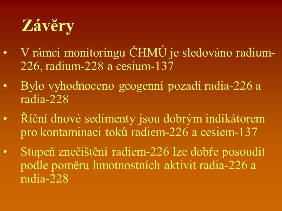 Závěry V rámci monitoringu ČHMÚ je sledováno radium- 226, radium-228 a cesium-137 Bylo vyhodnoceno geogenní pozadí radia-226 a radia-228 Říční dnové s