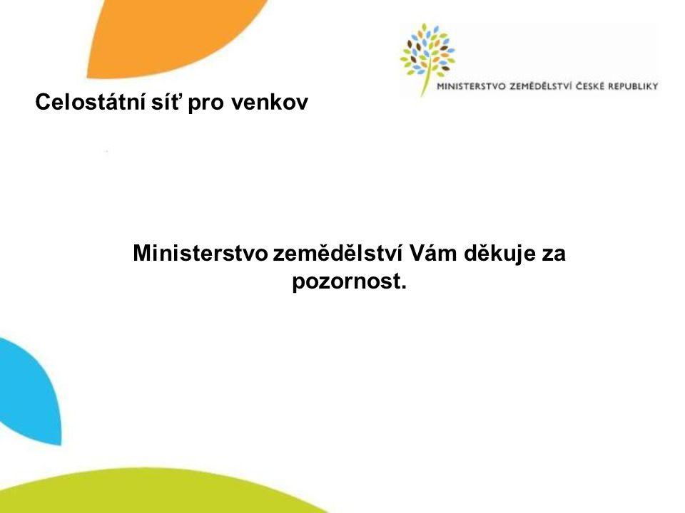 Celostátní síť pro venkov Ministerstvo zemědělství Vám děkuje za pozornost.