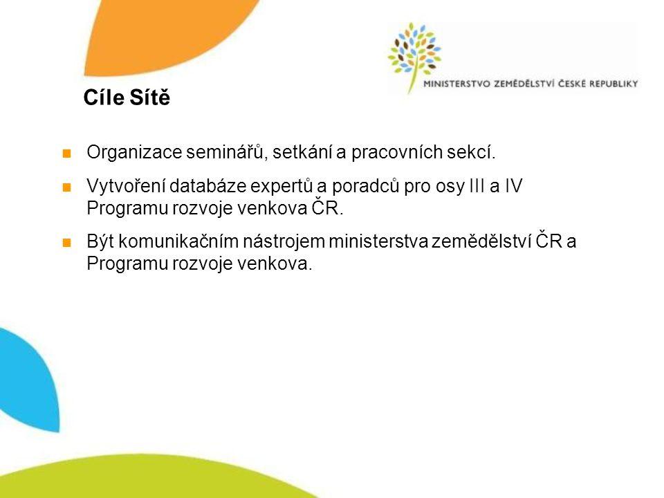 Informační portál Sítě Zřízení informačního portálu Sítě na internetových stránkách MZe.
