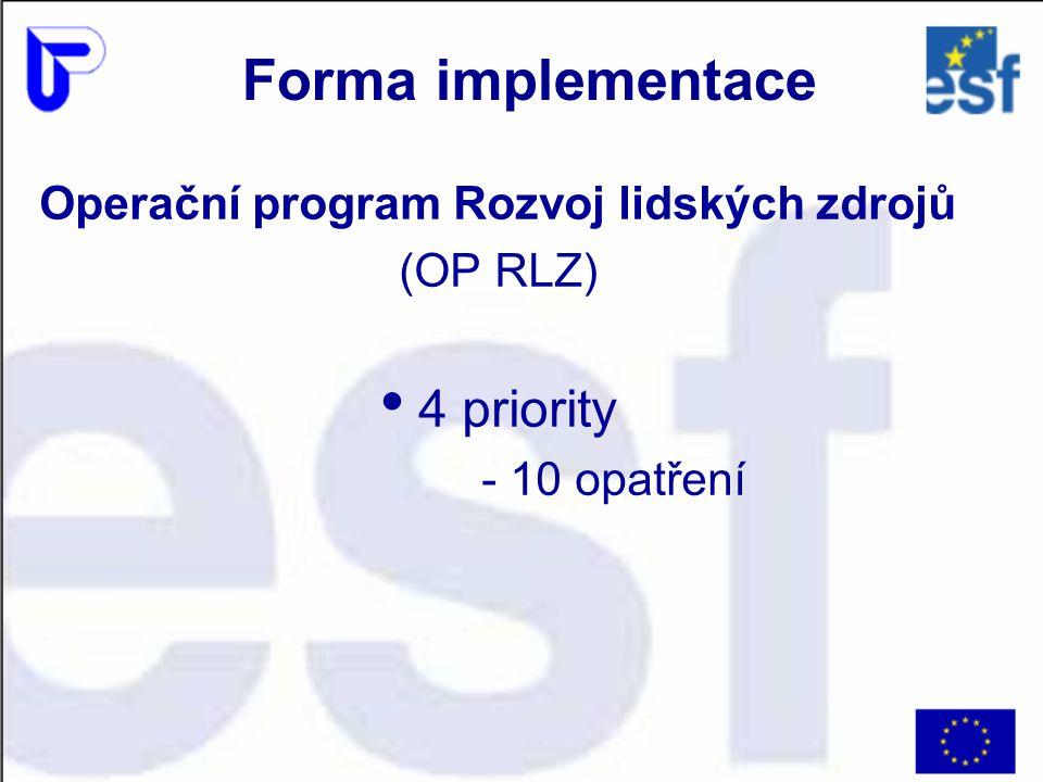Operační program Rozvoj lidských zdrojů (OP RLZ) 4 priority - 10 opatření Forma implementace