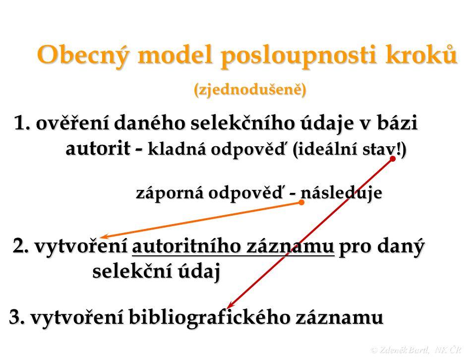 7 Školení AACR2R/UNIMARC © Zdeněk Bartl, NK ČR Soubor autorit - co je to.