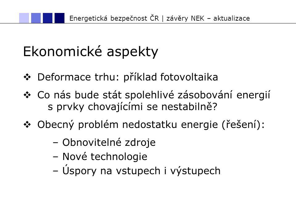Energetická bezpečnost ČR | závěry NEK – aktualizace Ekonomické aspekty  Deformace trhu: příklad fotovoltaika  Co nás bude stát spolehlivé zásobování energií s prvky chovajícími se nestabilně.