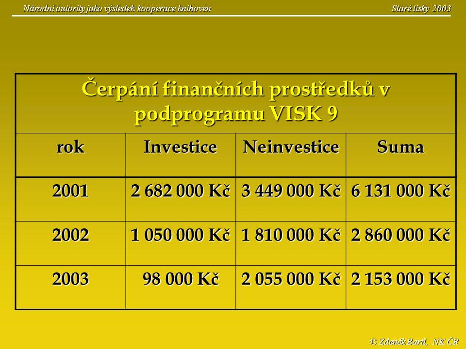 © Zdeněk Bartl, NK ČR Národní autority jako výsledek kooperace knihoven Staré tisky 2003 Čerpání finančních prostředků v podprogramu VISK 9 rokInvesti