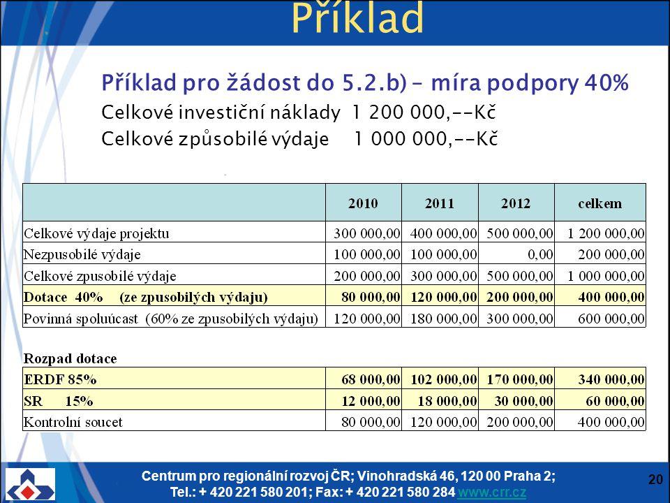 Centrum pro regionální rozvoj ČR; Vinohradská 46, 120 00 Praha 2; Tel.: + 420 221 580 201; Fax: + 420 221 580 284 www.crr.czwww.crr.cz 20 Příklad Příklad pro žádost do 5.2.b) – míra podpory 40% Celkové investiční náklady 1 200 000,--Kč Celkové způsobilé výdaje 1 000 000,--Kč