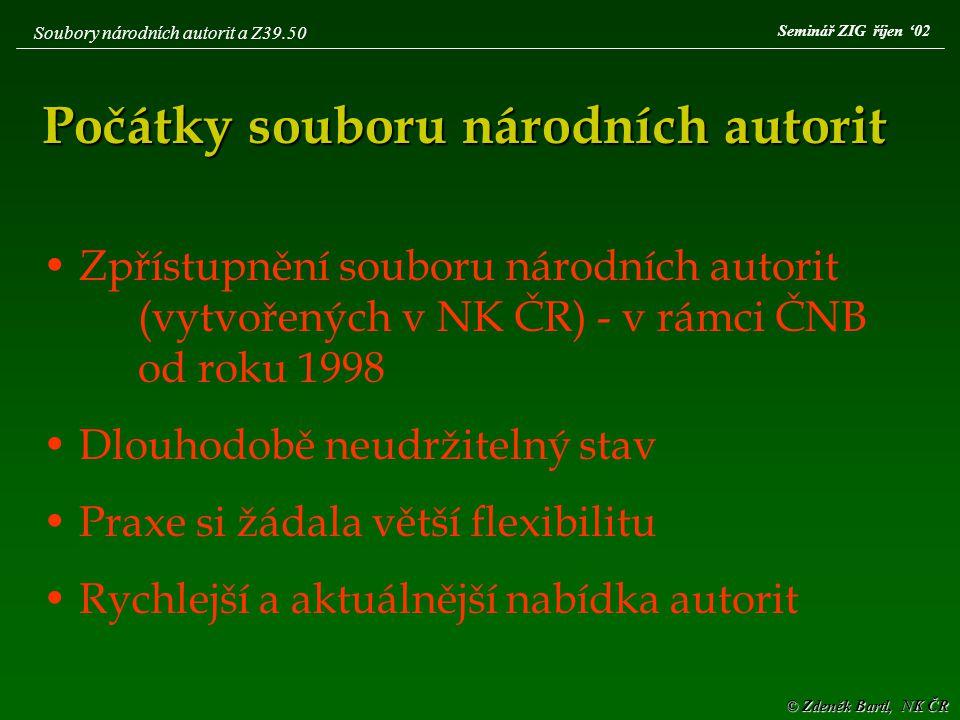 © Zdeněk Bartl, NK ČR Seminář ZIG říjen '02 Soubory národních autorit a Z39.50 Východisko.