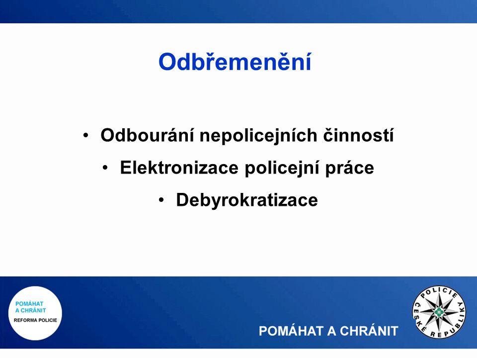 Odbourání nepolicejních činností Elektronizace policejní práce Debyrokratizace