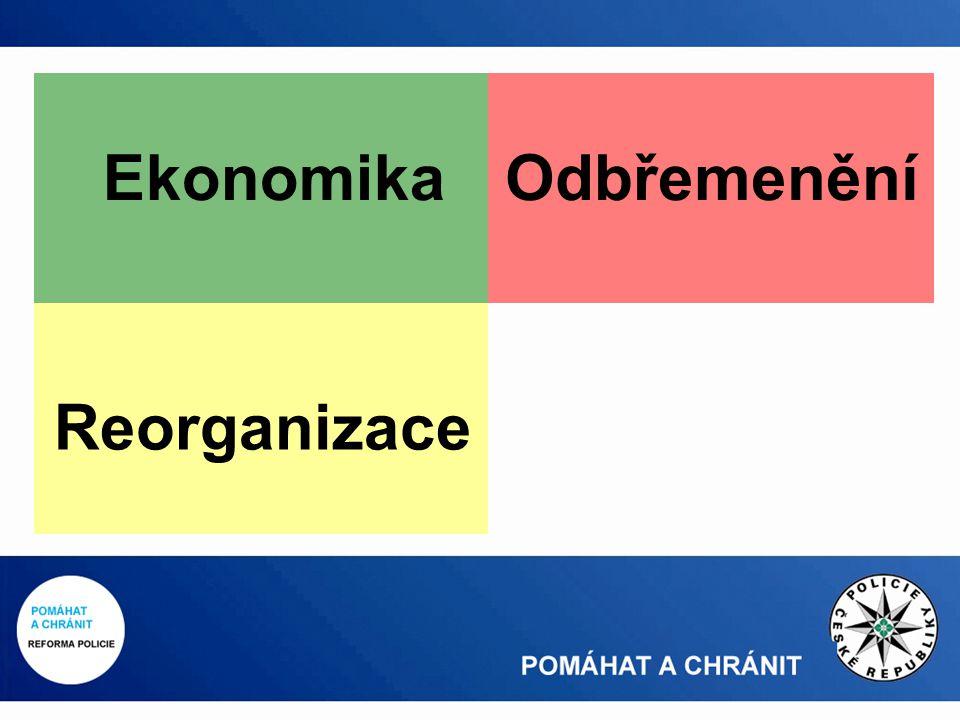 EkonomikaOdbřemenění Reorganizace